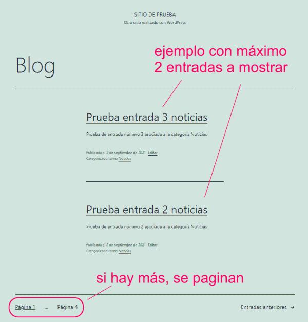 Ejemplo de máximo 2 entradas a mostrar en WordPress