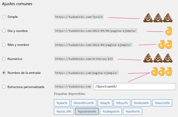 Mejores opciones de enlaces permanentes de WordPress
